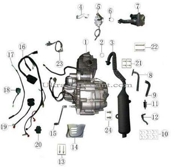 Carburateur 27mm pour quad shineray 200cc stiie pi ces - Vue eclatee moteur ...